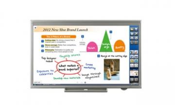 Интерактивная панель SHARP PN-L802B