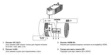 Проектор Panasonic PT-JX200FBE