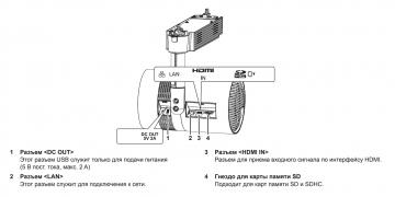 Проектор Panasonic PT-JX200GWE